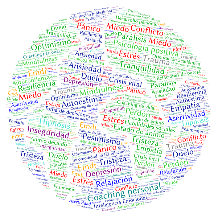 método eficaz psicología coaching mediación
