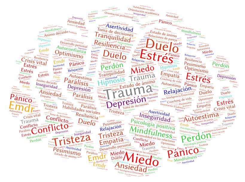 Psicología en el trabajo: mobbing, acoso laboral, burn-out, deshumanización, cinismo laboral